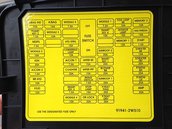 Hyundai I20 Fuse Box Wiring Diagrams Schematics
